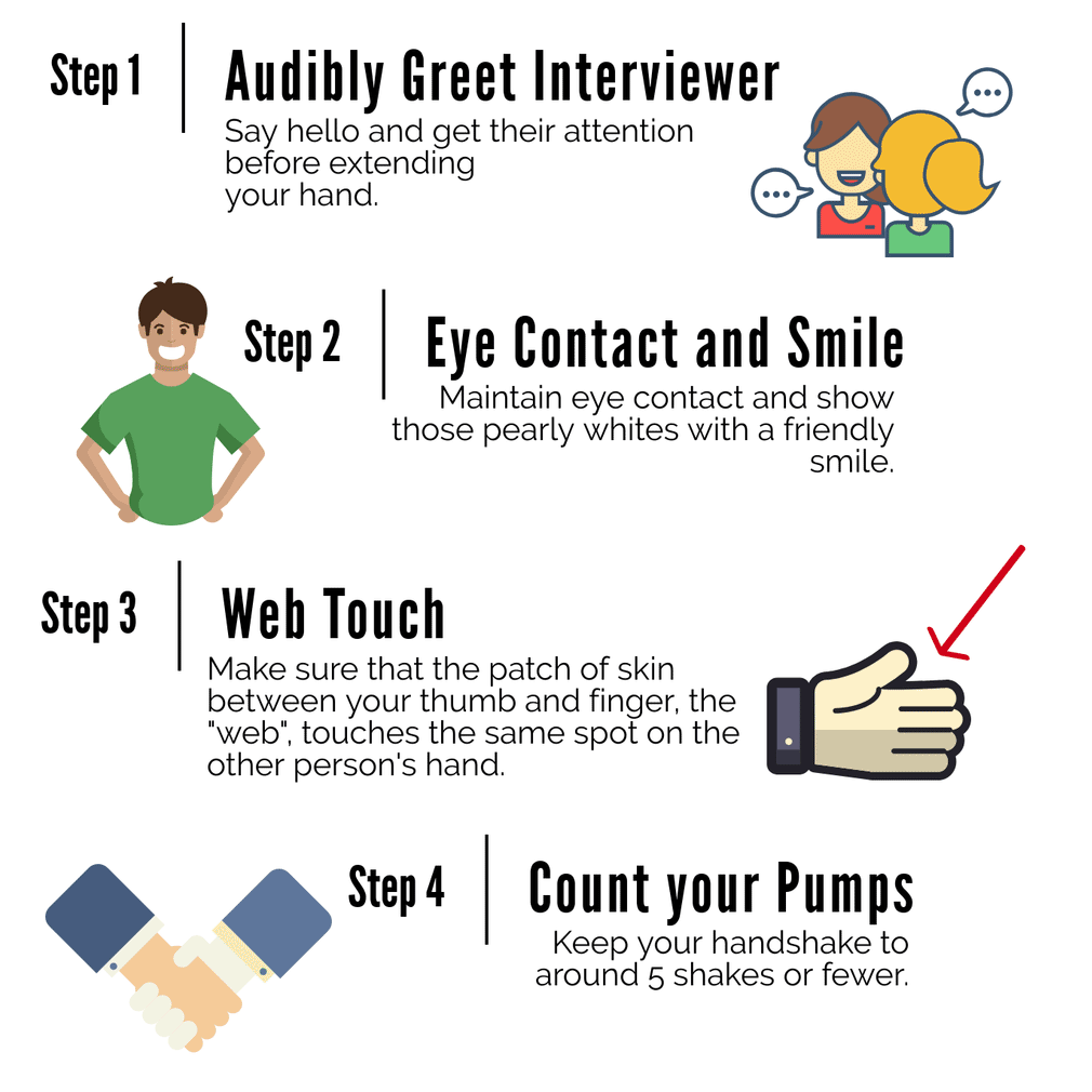 Illustration for the steps to a perfect handshakes as reviewed in the podcast: Audibly greet interviewer, make eye contact and smile, web touches between thumb and finger, count your pumps (use less than 5)