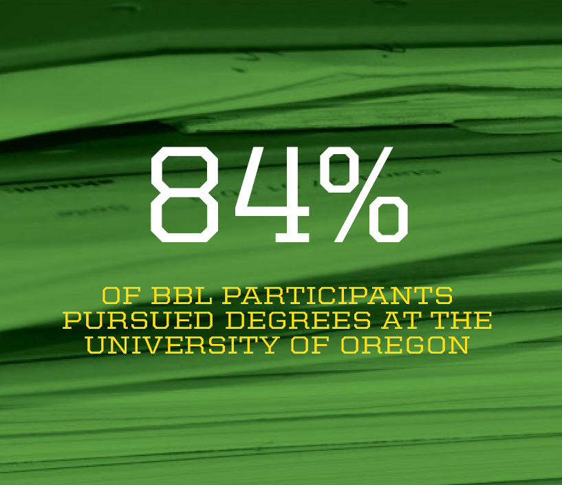 84% of BBL participants pursued degrees at UO