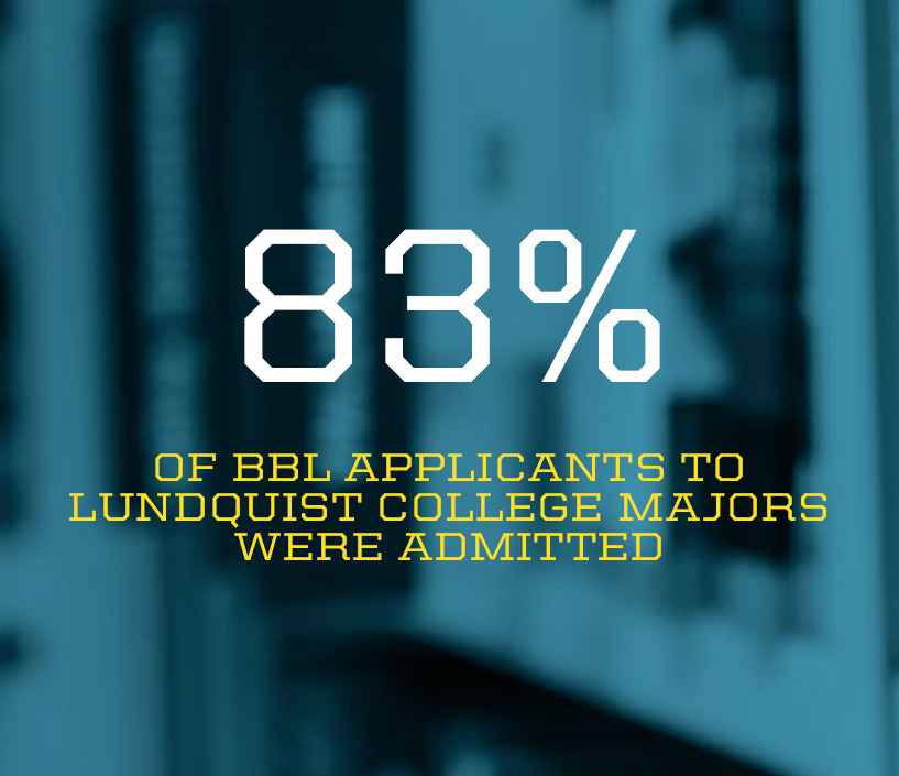 83% of BBL applicants to Lundquist College majors were admitted