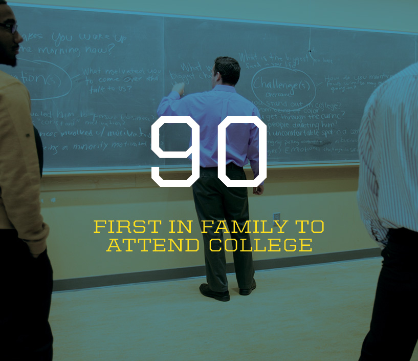 90 first in family to attend college