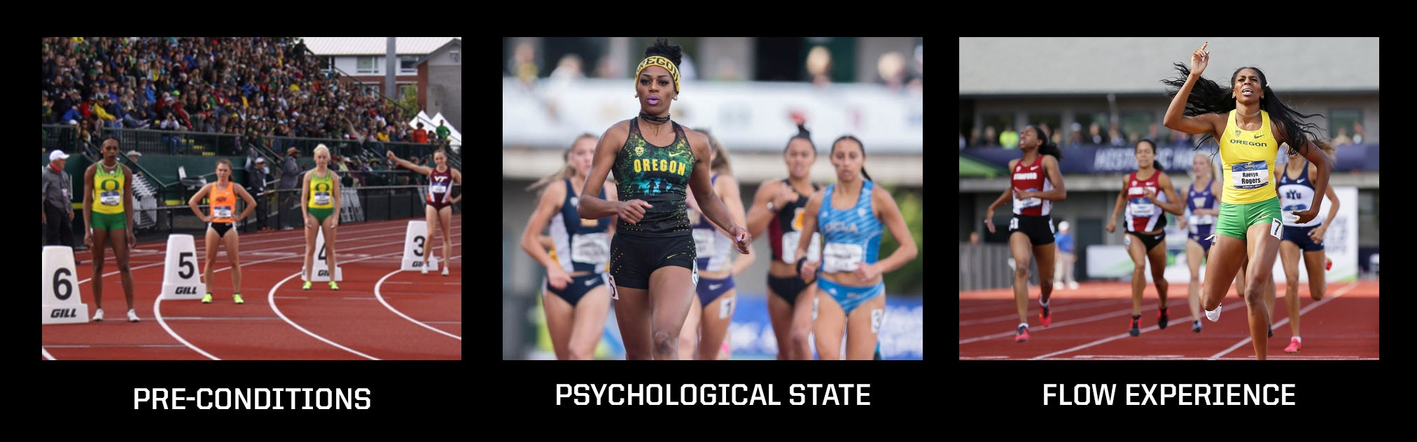 Image depicting track star Raevyn Rogers in pre-condition, psychological, and flow experience states