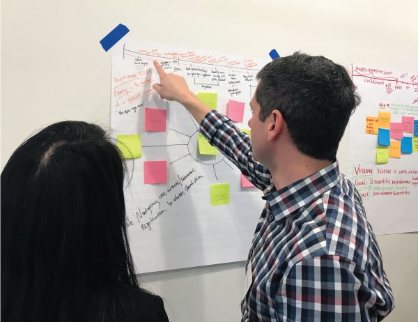 Two people draw out a graph on a whiteboard during the Lundquist-Grist workshop