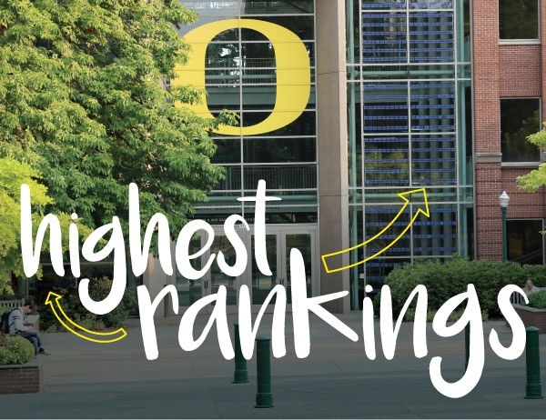 Photo of the front of the Lillis Business Complex with the words -highest rankings-