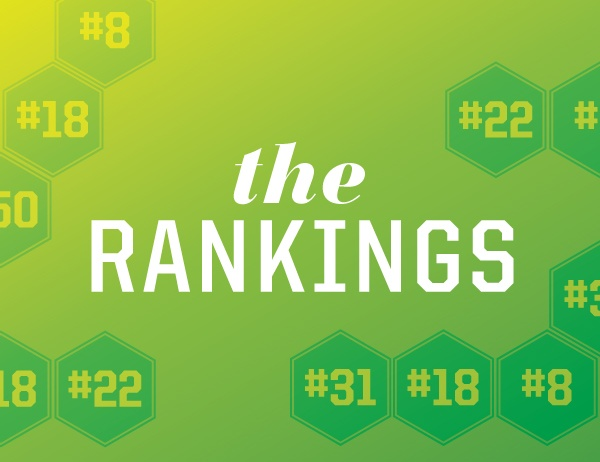 Climbing the Rankings